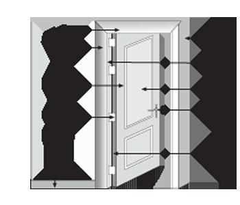 partes de una puerta y de los elementos que la rodean