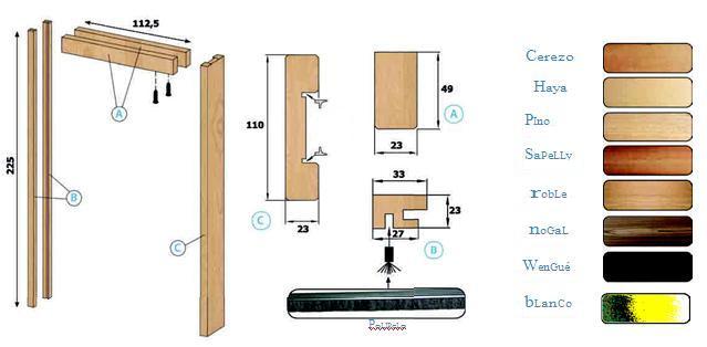 Kit para puertas correderas de interior materiales de - Kit puerta corredera ...
