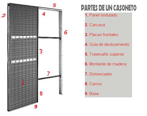 Puertas correderas puertas jemofer - Casoneto puerta corredera ...