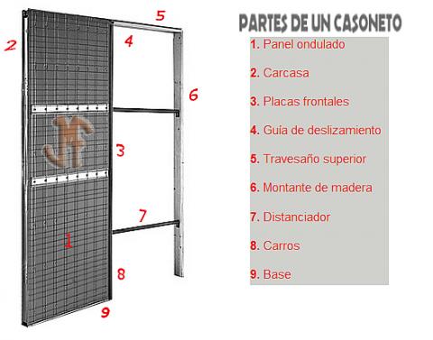 Puertas correderas puertas jemofer - Casoneto para puerta corredera ...